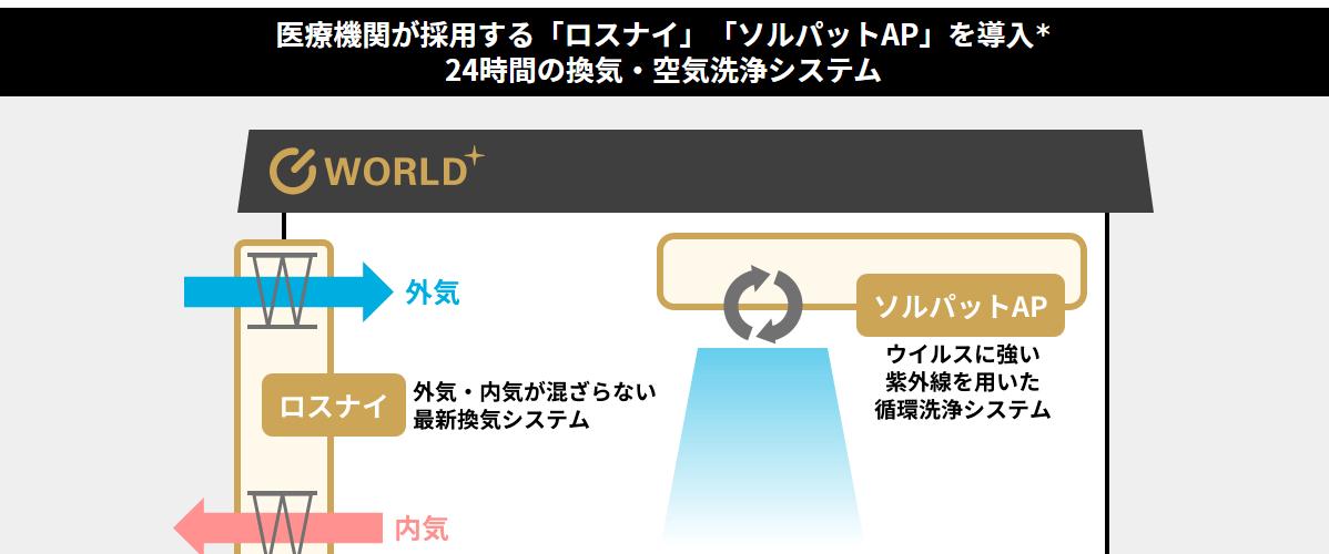 ワールドプラスジムの画像4